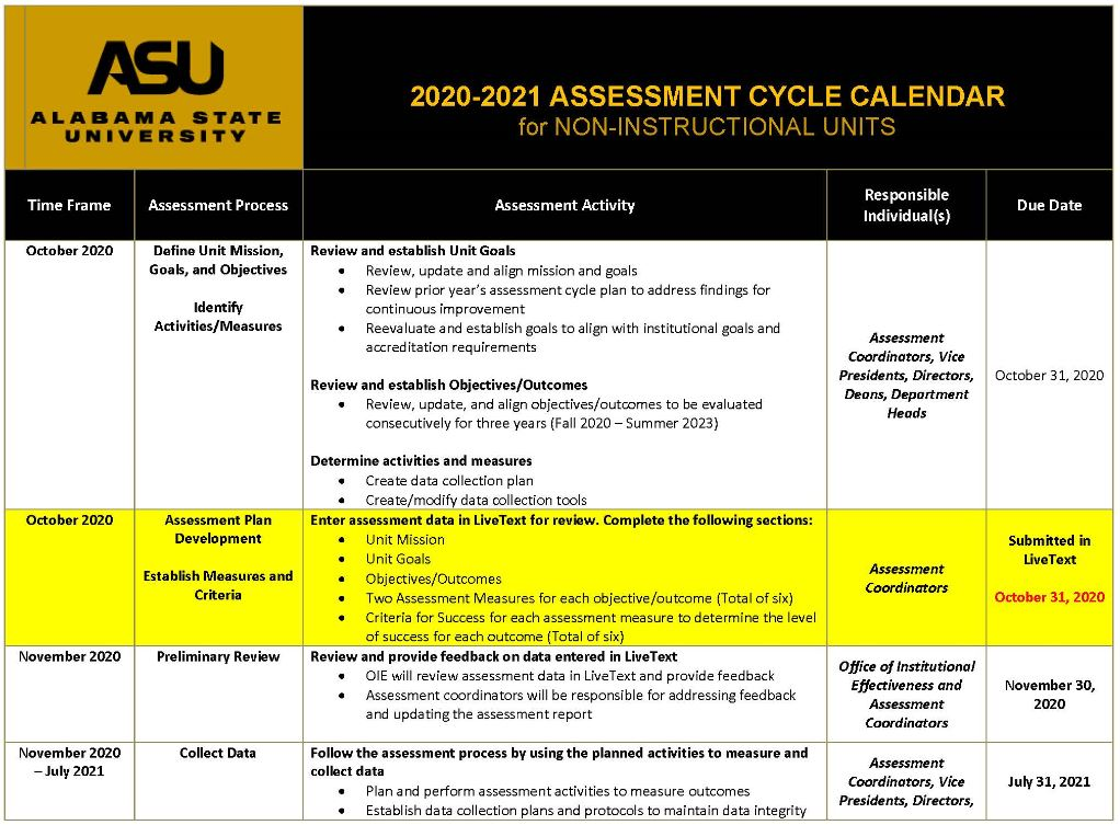 Assessment Calendar | Alabama State University
